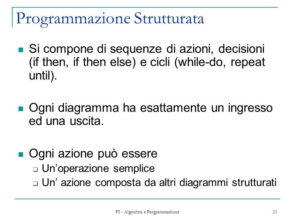 FI - Algoritmi e Programmazione 22 Esempio: Somma di Tre Numeri Start Var1Var2Var3 Somma  Var1 +Var2 + Var3 Somma Stop