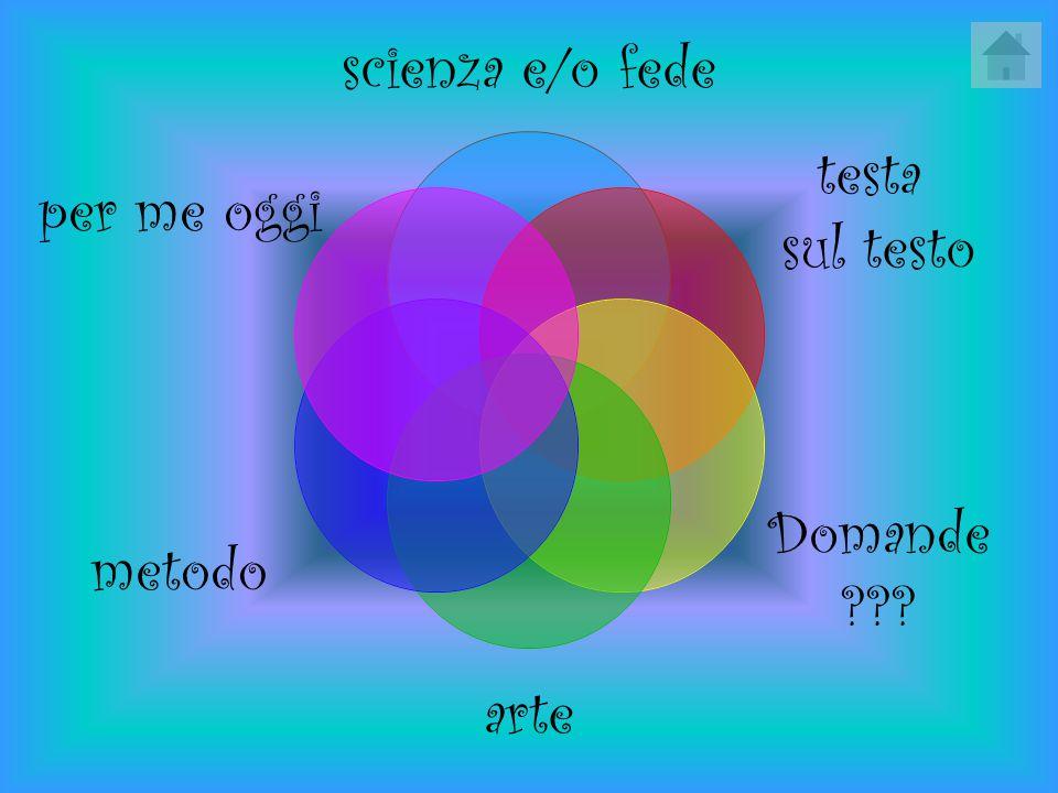 scienza e/o fede testa sul testo Domande ??? arte metodo per me oggi
