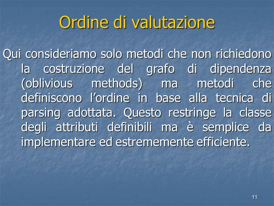 11 Ordine di valutazione Qui consideriamo solo metodi che non richiedono la costruzione del grafo di dipendenza (oblivious methods) ma metodi che defi