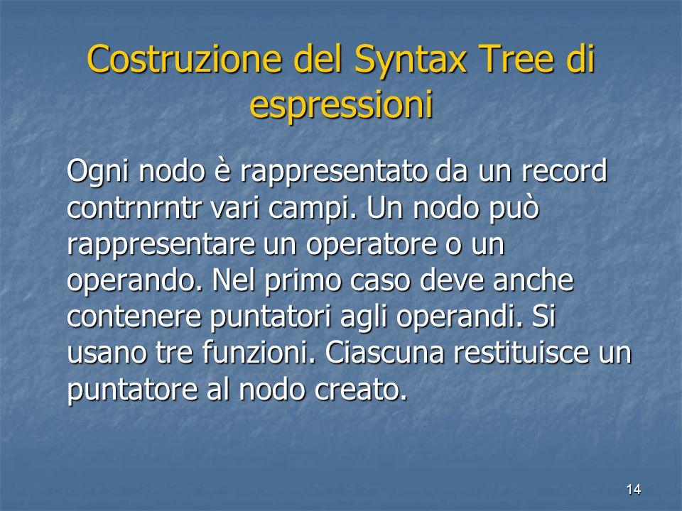 14 Costruzione del Syntax Tree di espressioni Ogni nodo è rappresentato da un record contrnrntr vari campi. Un nodo può rappresentare un operatore o u