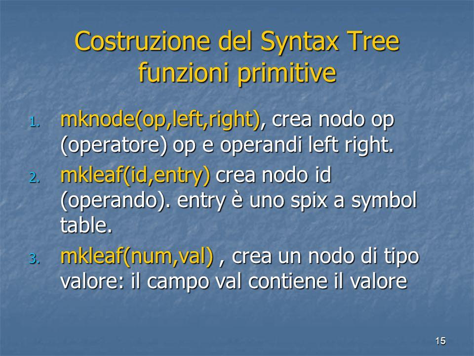15 Costruzione del Syntax Tree funzioni primitive 1. mknode(op,left,right), crea nodo op (operatore) op e operandi left right. 2. mkleaf(id,entry) cre