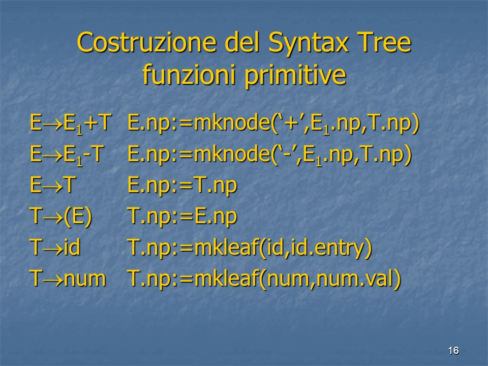 16 Costruzione del Syntax Tree funzioni primitive E  E 1 +T E.np:=mknode('+',E 1.np,T.np) E  E 1 -T E.np:=mknode('-',E 1.np,T.np) E  T E.np:=T.np T  (E) T.np:=E.np T  id T.np:=mkleaf(id,id.entry) T  numT.np:=mkleaf(num,num.val)