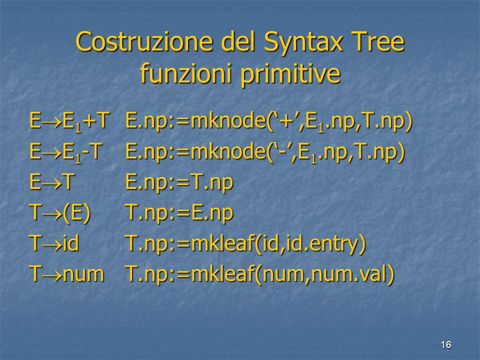 16 Costruzione del Syntax Tree funzioni primitive E  E 1 +T E.np:=mknode('+',E 1.np,T.np) E  E 1 -T E.np:=mknode('-',E 1.np,T.np) E  T E.np:=T.np T  (E) T.np:=E.np T  id T.np:=mkleaf(id,id.entry) T  numT.np:=mkleaf(num,num.val)