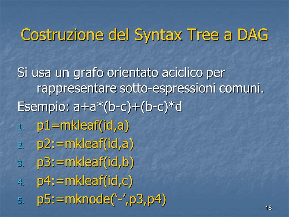 18 Costruzione del Syntax Tree a DAG Si usa un grafo orientato aciclico per rappresentare sotto-espressioni comuni. Esempio: a+a*(b-c)+(b-c)*d 1. p1=m