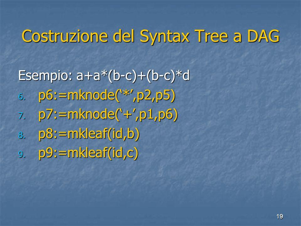 19 Costruzione del Syntax Tree a DAG Esempio: a+a*(b-c)+(b-c)*d 6. p6:=mknode('*',p2,p5) 7. p7:=mknode('+',p1,p6) 8. p8:=mkleaf(id,b) 9. p9:=mkleaf(id