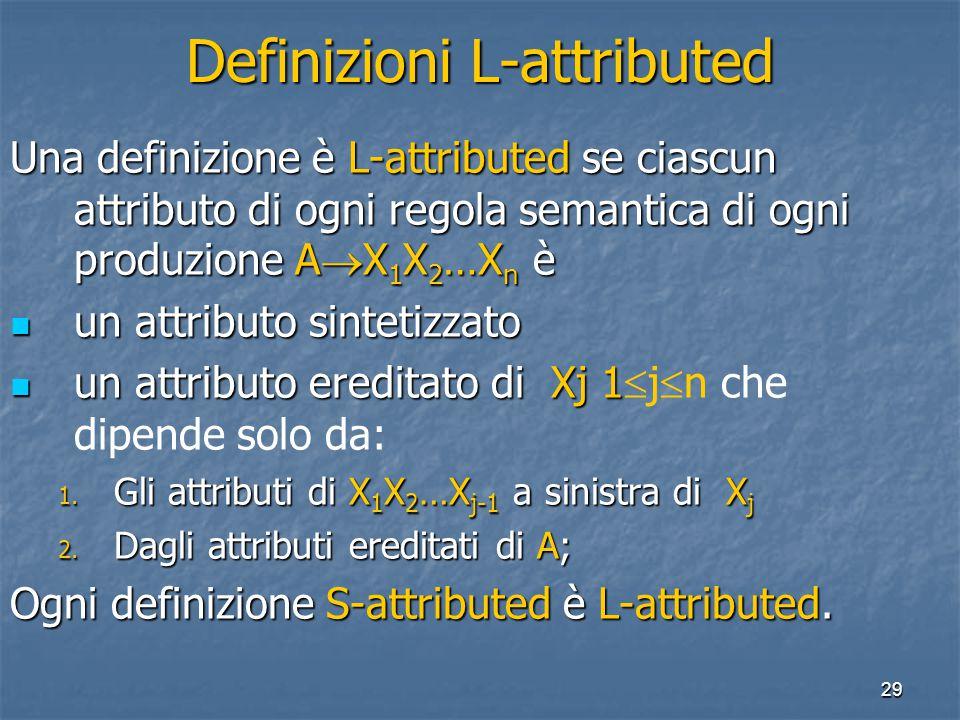 29 Definizioni L-attributed Una definizione è L-attributed se ciascun attributo di ogni regola semantica di ogni produzione A  X 1 X 2 …X n è un attr