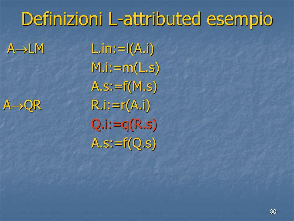 30 Definizioni L-attributed esempio A  LML.in:=l(A.i) A  LML.in:=l(A.i)M.i:=m(L.s)A.s:=f(M.s) A  QR R.i:=r(A.i) Q.i:=q(R.s)A.s:=f(Q.s)