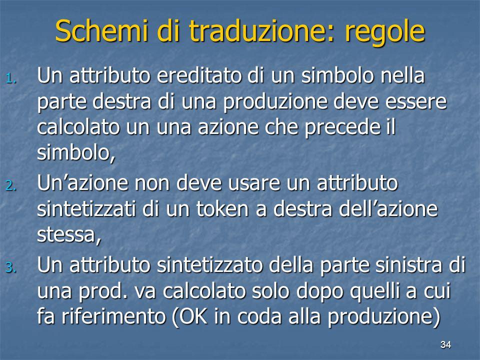 34 Schemi di traduzione: regole 1. Un attributo ereditato di un simbolo nella parte destra di una produzione deve essere calcolato un una azione che p