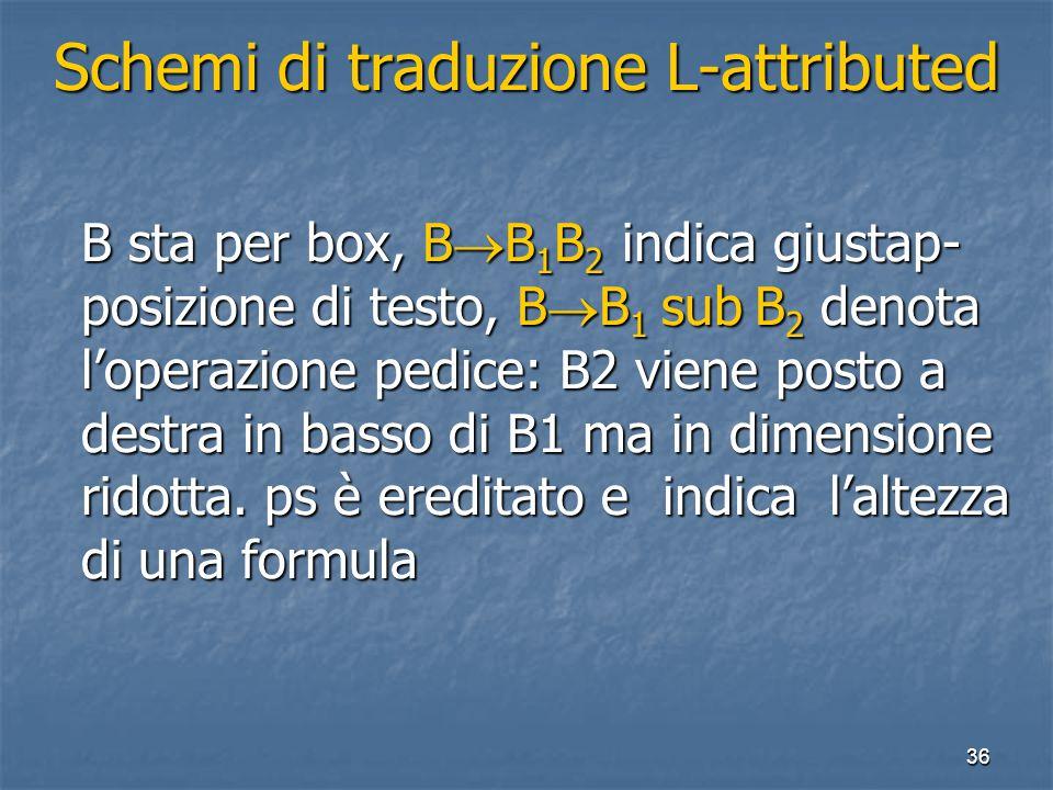 36 Schemi di traduzione L-attributed B sta per box, B  B 1 B 2 indica giustap- posizione di testo, B  B 1 sub B 2 denota l'operazione pedice: B2 viene posto a destra in basso di B1 ma in dimensione ridotta.