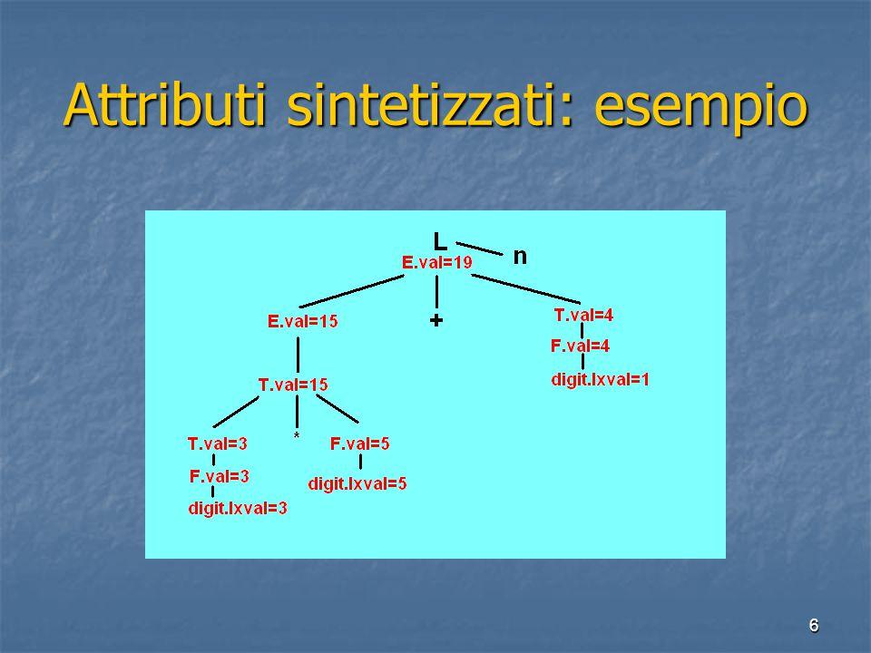 37 Schemi di traduzione L-attributed S  B.ps:=10  B  S.ht:=B.ht  B  B 1.ps:=B.ps  B 1  B 2.ps:=B.ps  B 2  B.ht:=max(B 1.ht,B 2.ht)  B  B 1.ps:=B.ps  B 1 sub  B 2.ps:=shrink(B.ps)  B 2  B.ht:=disp(B 1.ht,B 2.ht)   B.ht:=disp(B 1.ht,B 2.ht)  B  text  B.ht:=text.h  B.ps; 