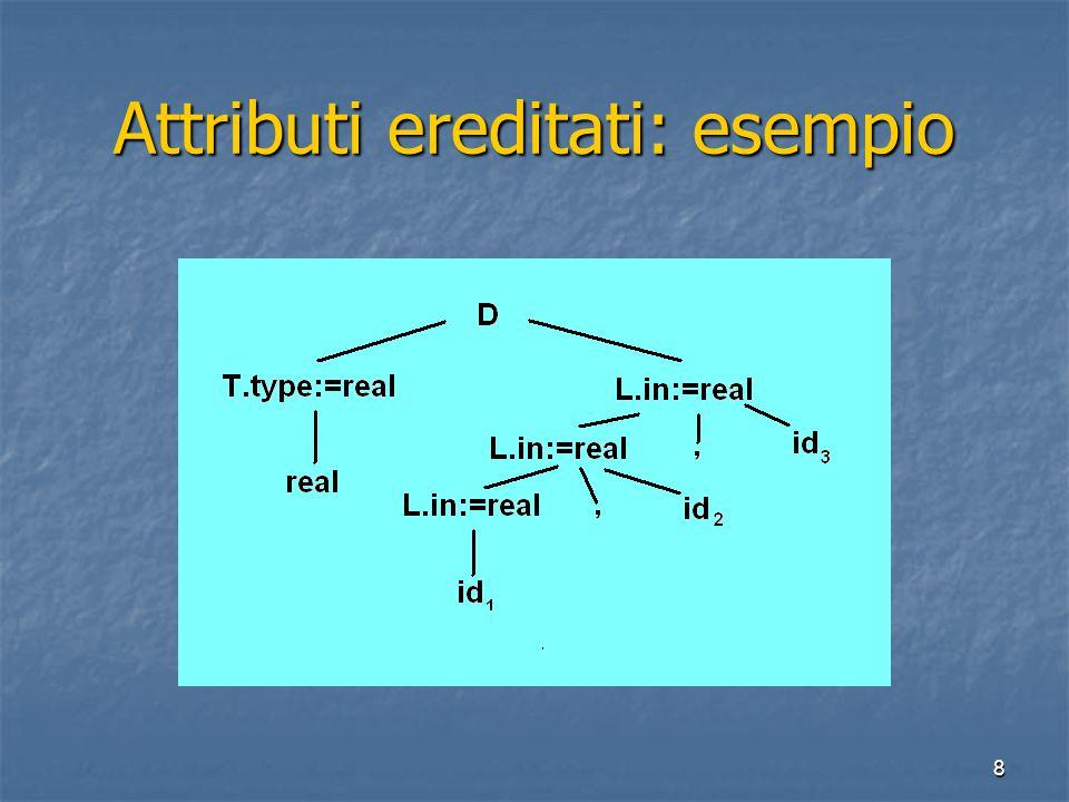 8 Attributi ereditati: esempio