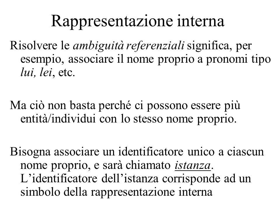 Rappresentazione interna Risolvere le ambiguità referenziali significa, per esempio, associare il nome proprio a pronomi tipo lui, lei, etc.