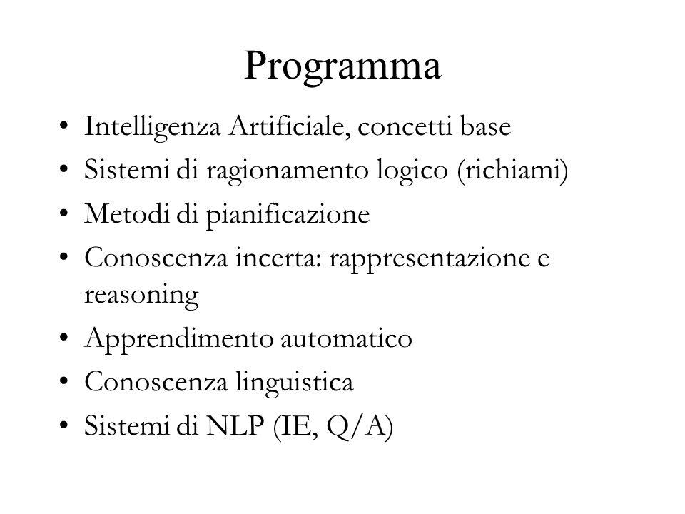 Programma Intelligenza Artificiale, concetti base Sistemi di ragionamento logico (richiami) Metodi di pianificazione Conoscenza incerta: rappresentazione e reasoning Apprendimento automatico Conoscenza linguistica Sistemi di NLP (IE, Q/A)