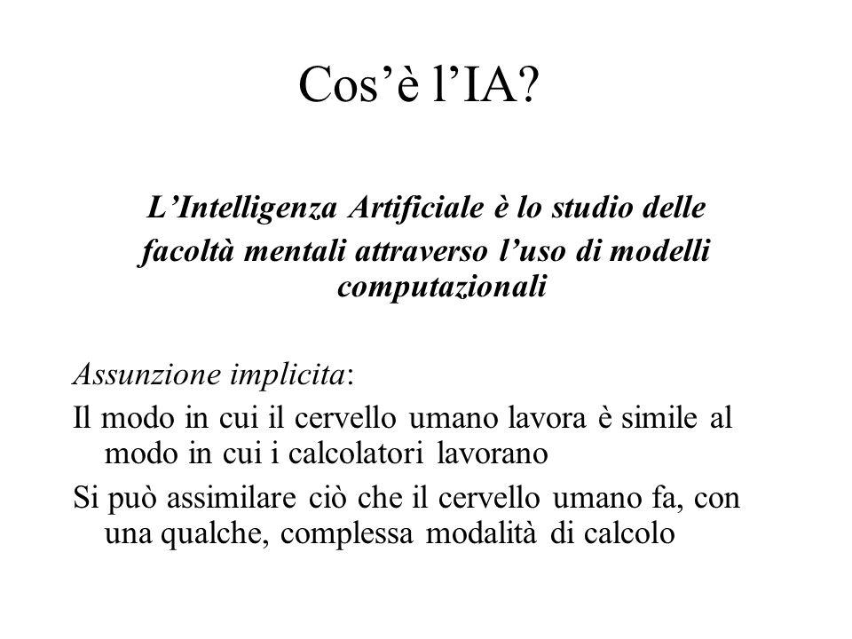 Cos'è l'IA.