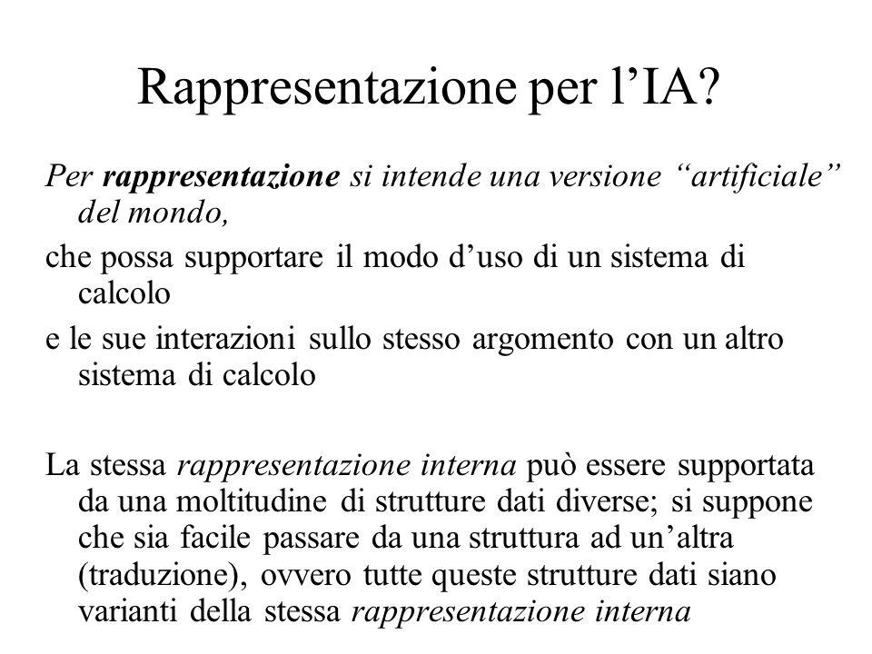 """Rappresentazione per l'IA? Per rappresentazione si intende una versione """"artificiale"""" del mondo, che possa supportare il modo d'uso di un sistema di c"""
