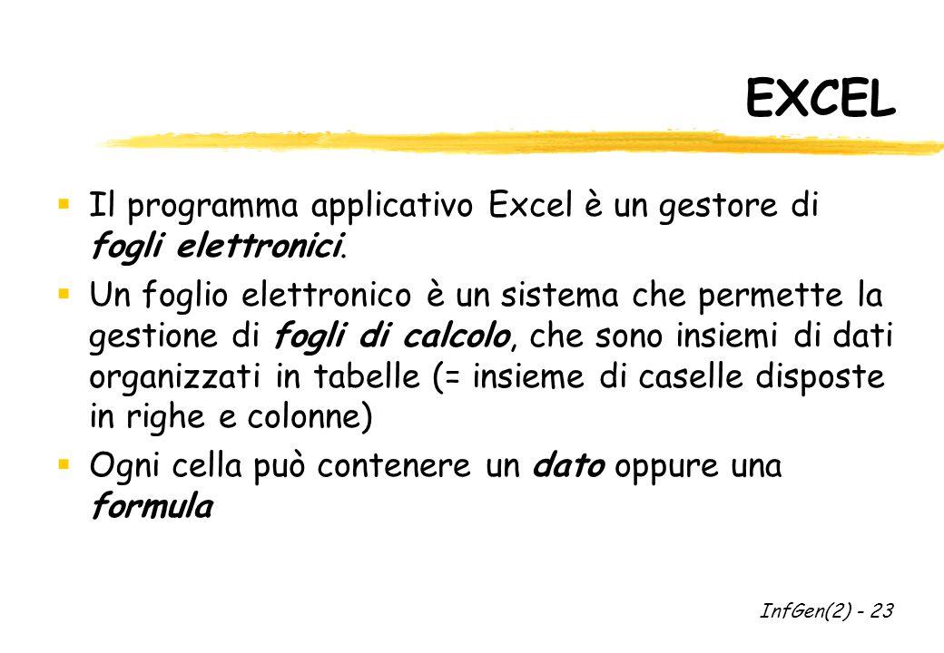 EXCEL  Il programma applicativo Excel è un gestore di fogli elettronici.
