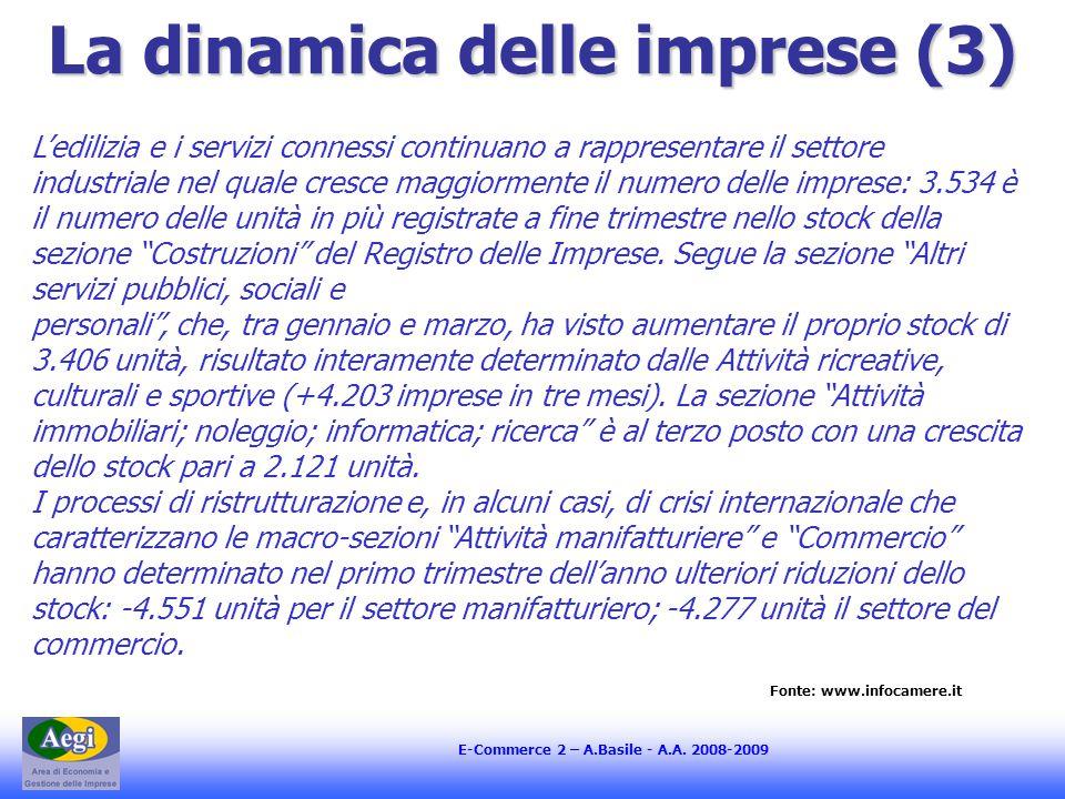 E-Commerce 2 – A.Basile - A.A. 2008-2009 La dinamica delle imprese (3) Fonte: www.infocamere.it L'edilizia e i servizi connessi continuano a rappresen