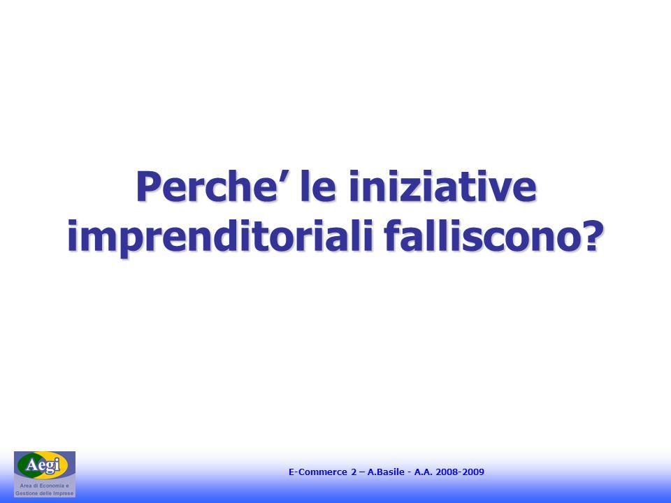 E-Commerce 2 – A.Basile - A.A. 2008-2009 Perche' le iniziative imprenditoriali falliscono