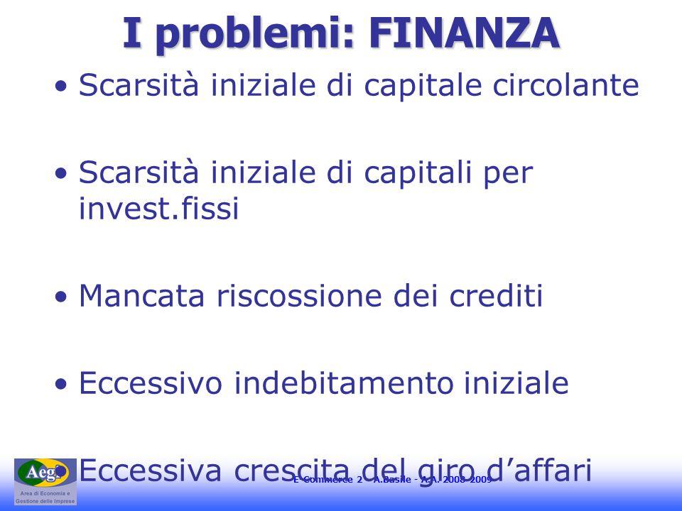 E-Commerce 2 – A.Basile - A.A. 2008-2009 I problemi: FINANZA Scarsità iniziale di capitale circolante Scarsità iniziale di capitali per invest.fissi M