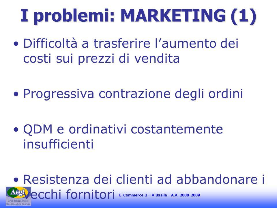 E-Commerce 2 – A.Basile - A.A. 2008-2009 I problemi: MARKETING (1) Difficoltà a trasferire l'aumento dei costi sui prezzi di vendita Progressiva contr