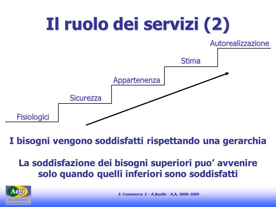 E-Commerce 2 – A.Basile - A.A. 2008-2009 Il ruolo dei servizi (2) Fisiologici Sicurezza Appartenenza StimaAutorealizzazione I bisogni vengono soddisfa