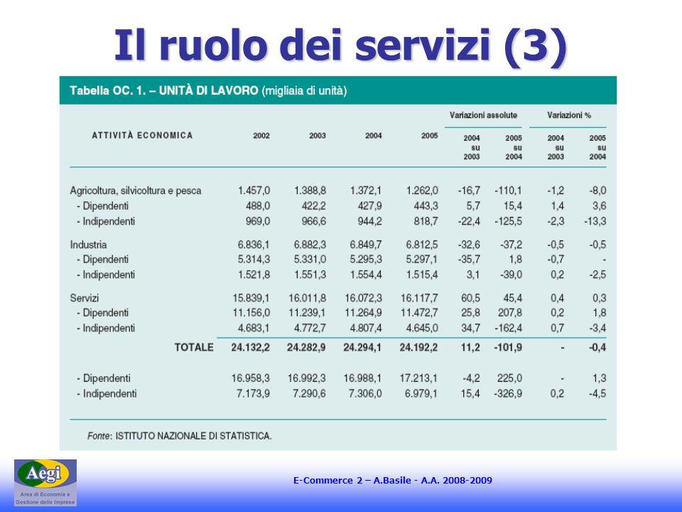 E-Commerce 2 – A.Basile - A.A. 2008-2009 Il ruolo dei servizi (3)