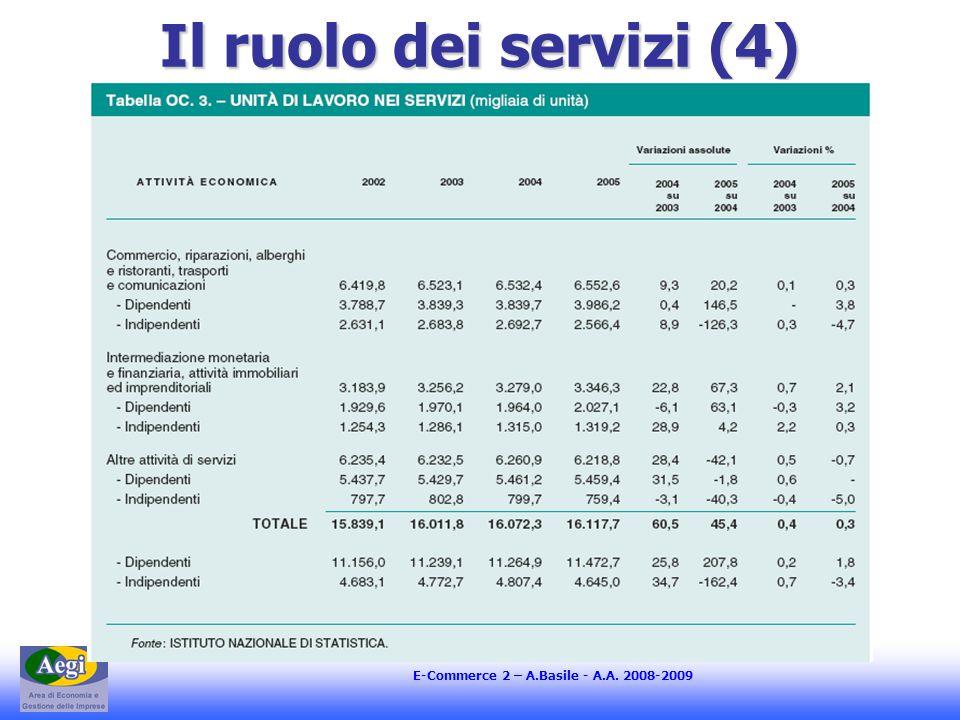 E-Commerce 2 – A.Basile - A.A. 2008-2009 Il ruolo dei servizi (4)