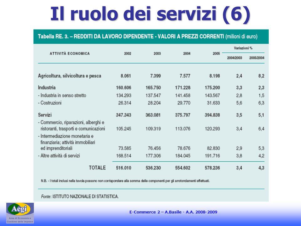 E-Commerce 2 – A.Basile - A.A. 2008-2009 Il ruolo dei servizi (6)