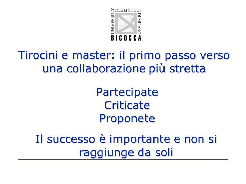 Tirocini e master: il primo passo verso una collaborazione più stretta Partecipate Criticate Proponete Il successo è importante e non si raggiunge da soli