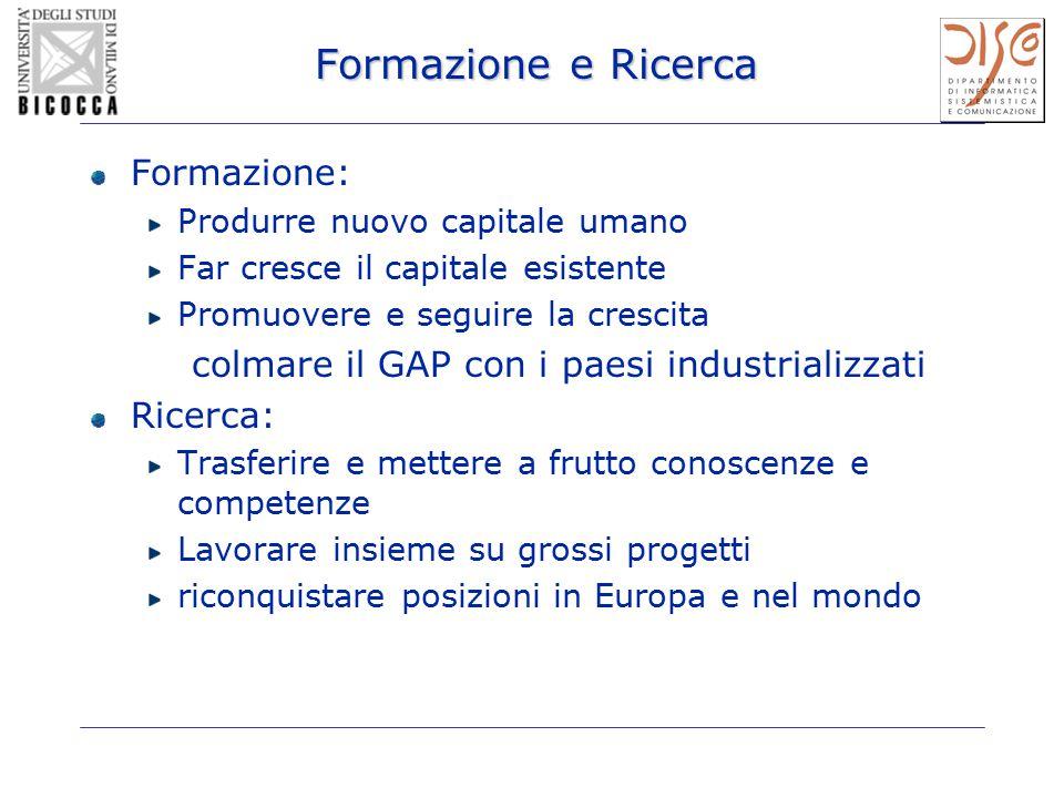 Formazione e Ricerca Formazione: Produrre nuovo capitale umano Far cresce il capitale esistente Promuovere e seguire la crescita colmare il GAP con i