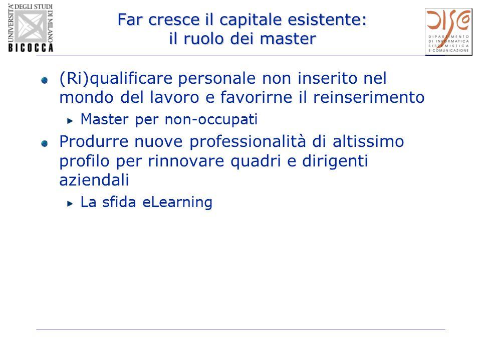 Far cresce il capitale esistente: il ruolo dei master (Ri)qualificare personale non inserito nel mondo del lavoro e favorirne il reinserimento Master