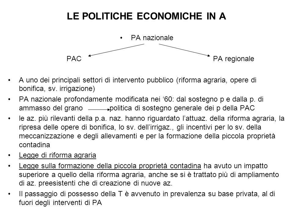 LE POLITICHE ECONOMICHE IN A PA nazionale PACPA regionale A uno dei principali settori di intervento pubblico (riforma agraria, opere di bonifica, sv.