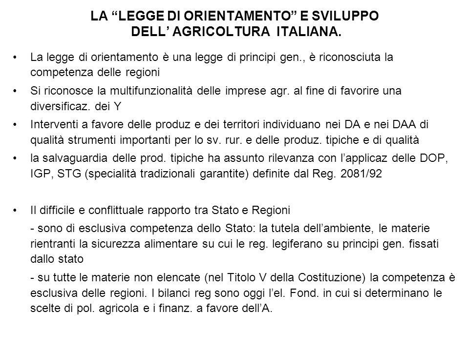 LA LEGGE DI ORIENTAMENTO E SVILUPPO DELL' AGRICOLTURA ITALIANA.