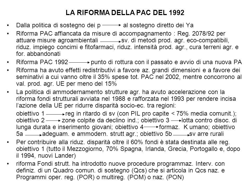 LA RIFORMA DELLA PAC DEL 1992 Dalla politica di sostegno dei p al sostegno diretto dei Ya Riforma PAC affiancata da misure di accompagnamento : Reg.