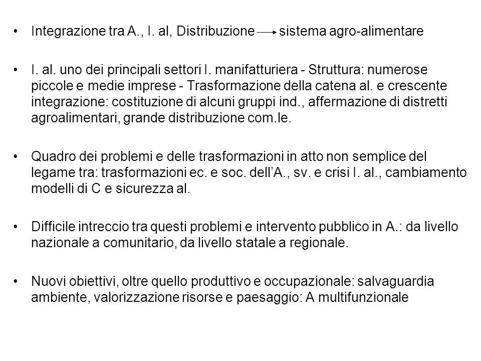 Integrazione tra A., I. al, Distribuzione sistema agro-alimentare I.