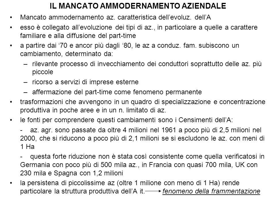 LE PRINCIPALI TIPOLOGIE AZIENDALI Az.a conduzione familiare : asse portante A.