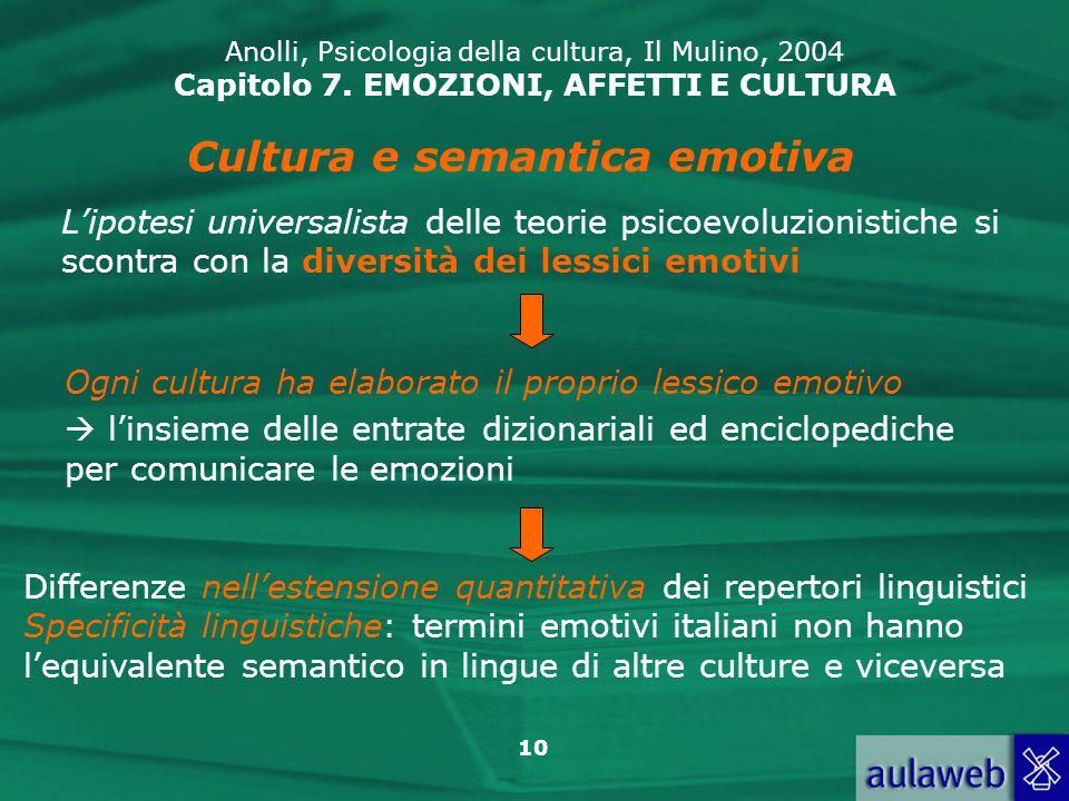 10 Anolli, Psicologia della cultura, Il Mulino, 2004 Capitolo 7.