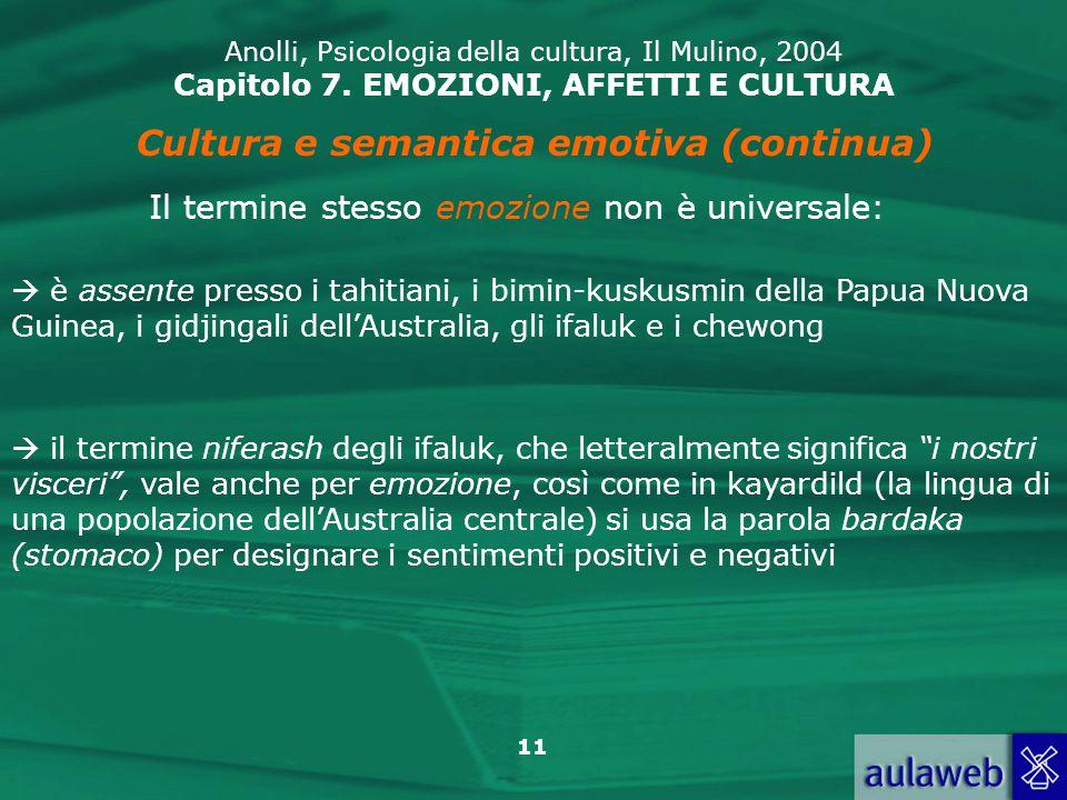 11 Anolli, Psicologia della cultura, Il Mulino, 2004 Capitolo 7.