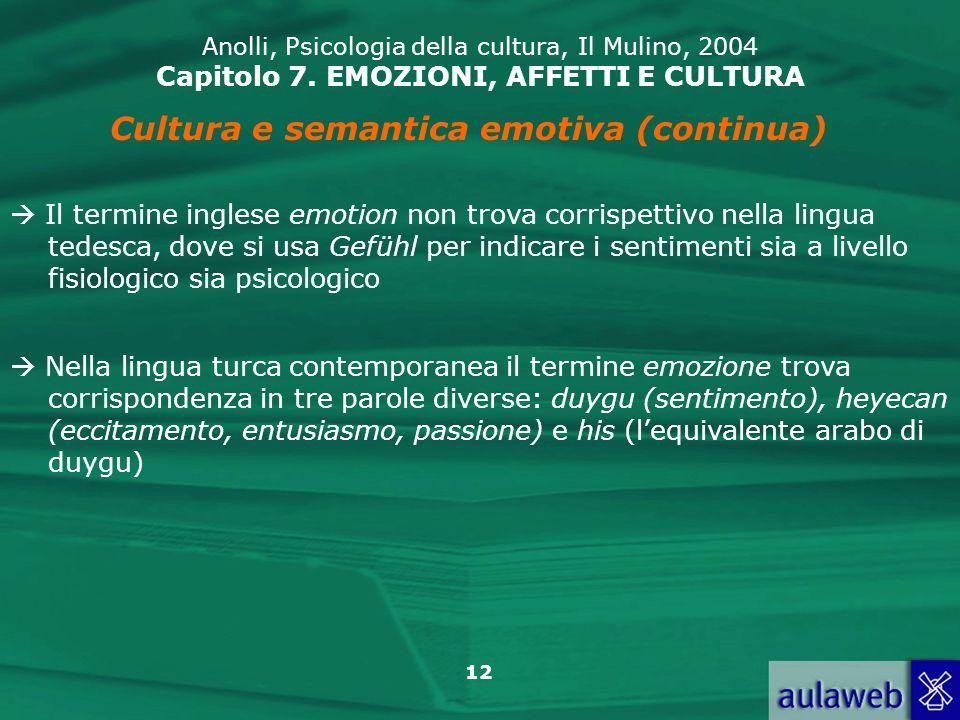12 Anolli, Psicologia della cultura, Il Mulino, 2004 Capitolo 7.