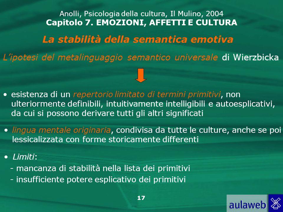 17 Anolli, Psicologia della cultura, Il Mulino, 2004 Capitolo 7.