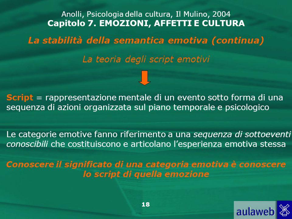 18 Anolli, Psicologia della cultura, Il Mulino, 2004 Capitolo 7.