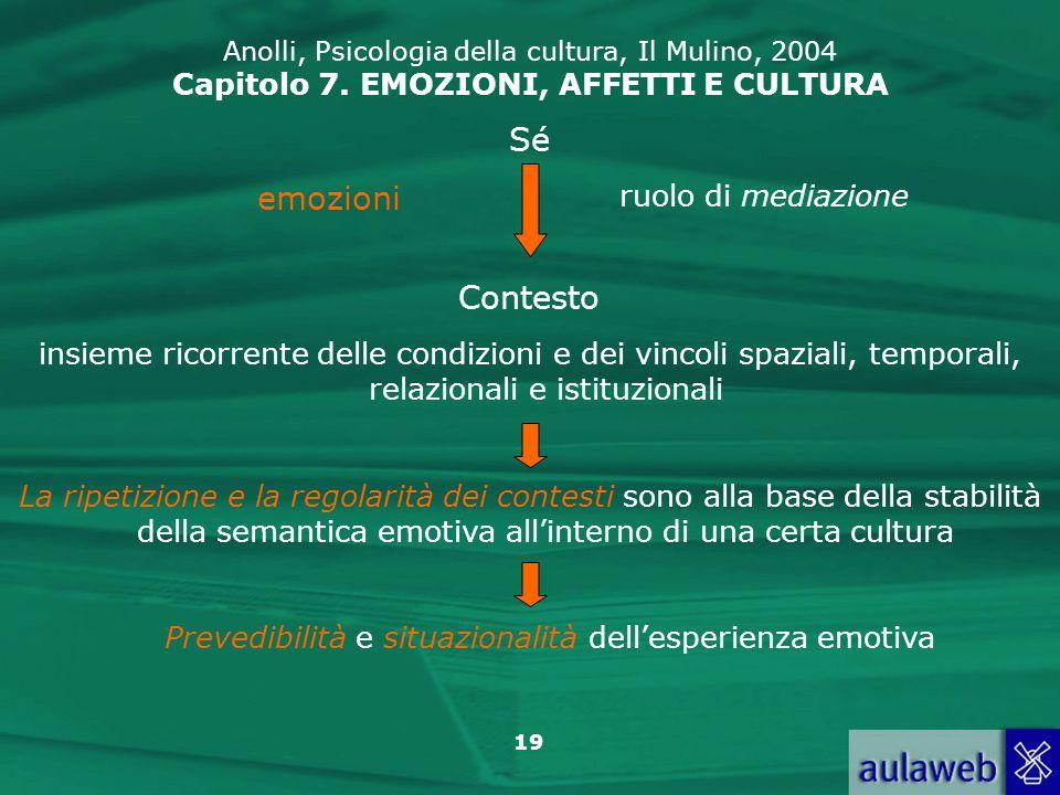 19 Anolli, Psicologia della cultura, Il Mulino, 2004 Capitolo 7.