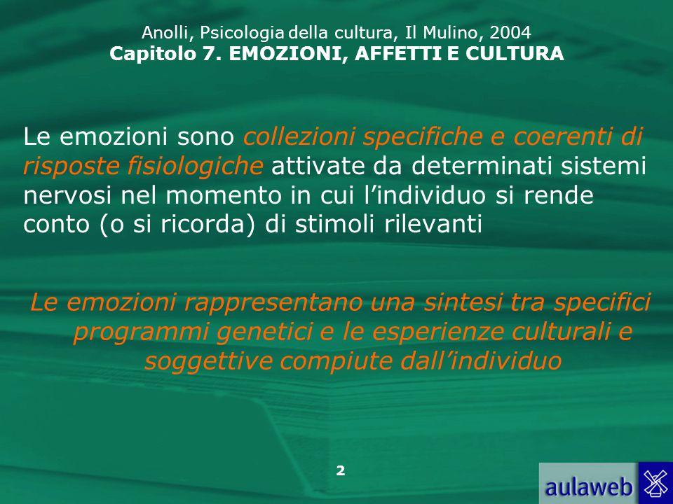 13 Anolli, Psicologia della cultura, Il Mulino, 2004 Capitolo 7.