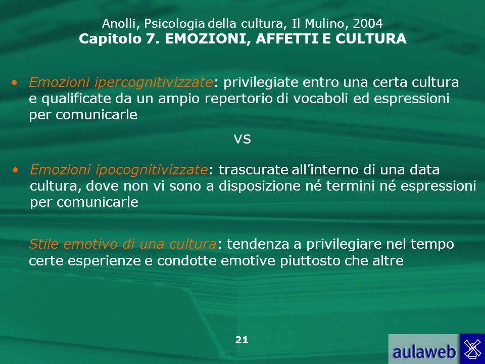 21 Anolli, Psicologia della cultura, Il Mulino, 2004 Capitolo 7.