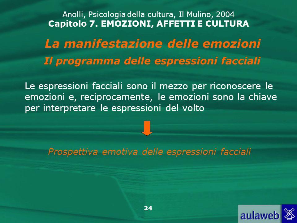 24 Anolli, Psicologia della cultura, Il Mulino, 2004 Capitolo 7.