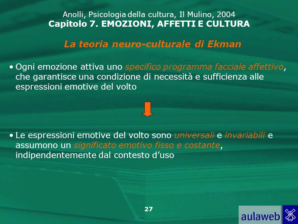 27 Anolli, Psicologia della cultura, Il Mulino, 2004 Capitolo 7.