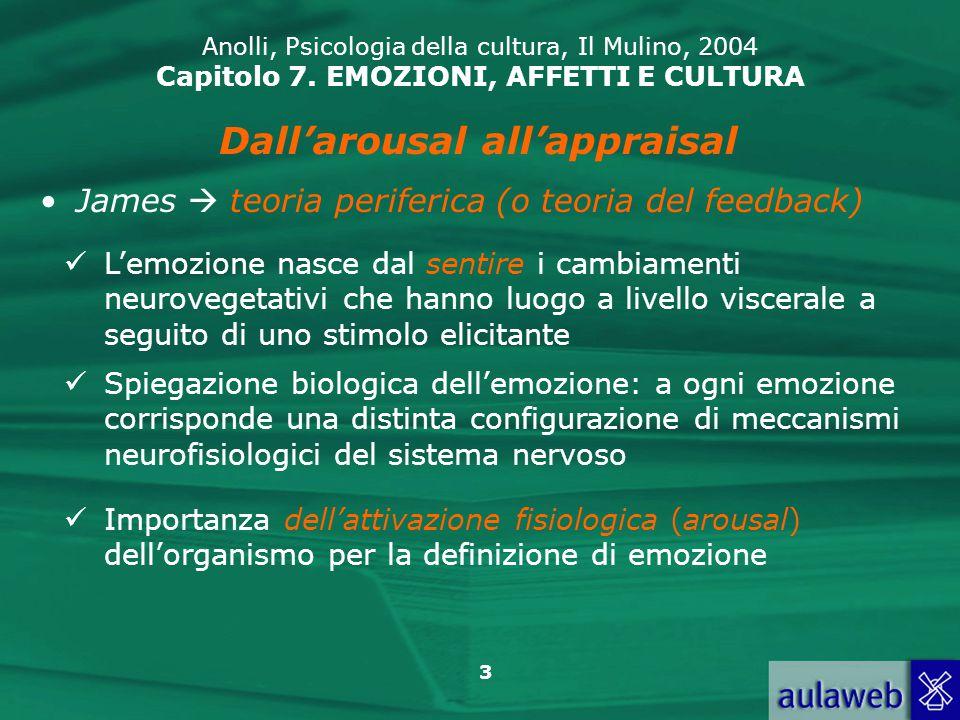 34 Anolli, Psicologia della cultura, Il Mulino, 2004 Capitolo 7.