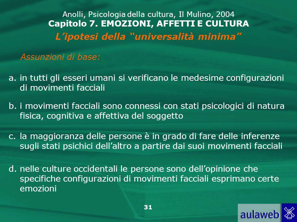 31 Anolli, Psicologia della cultura, Il Mulino, 2004 Capitolo 7.