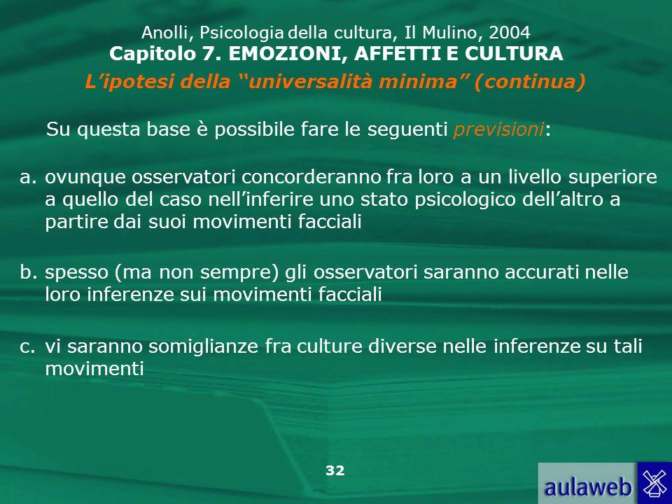 32 Anolli, Psicologia della cultura, Il Mulino, 2004 Capitolo 7.