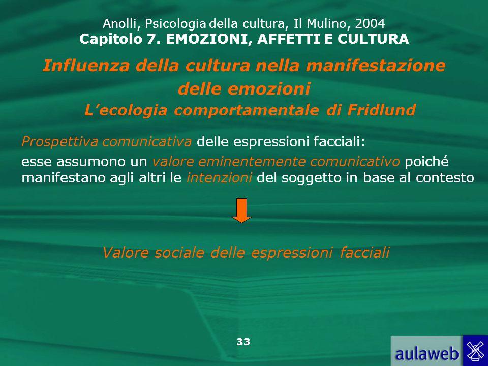 33 Anolli, Psicologia della cultura, Il Mulino, 2004 Capitolo 7.